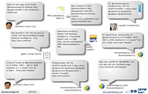 SAP-PowerPoint-Twitter-Feedback