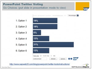 SAP-PowerPoint-Twitter-Voting